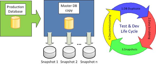 DB_Snapshot